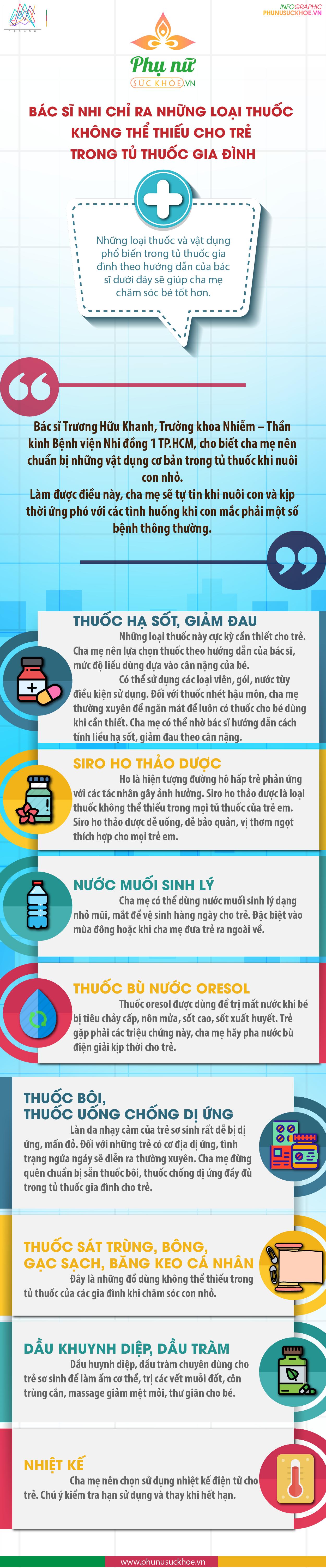 Bác sĩ Nhi chỉ ra những loại thuốc không thể thiếu cho trẻ trong tủ thuốc gia đình - Ảnh 1